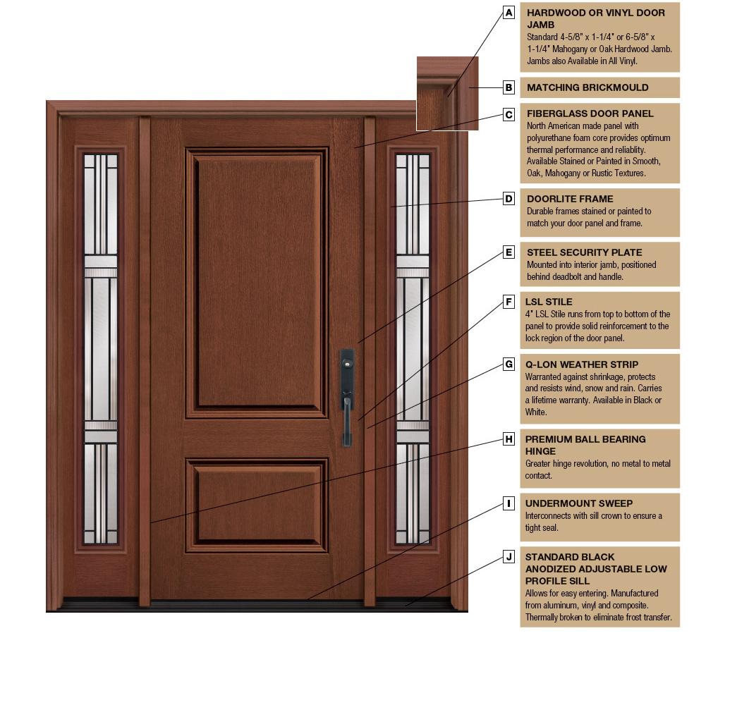 toronto fiberglass doors